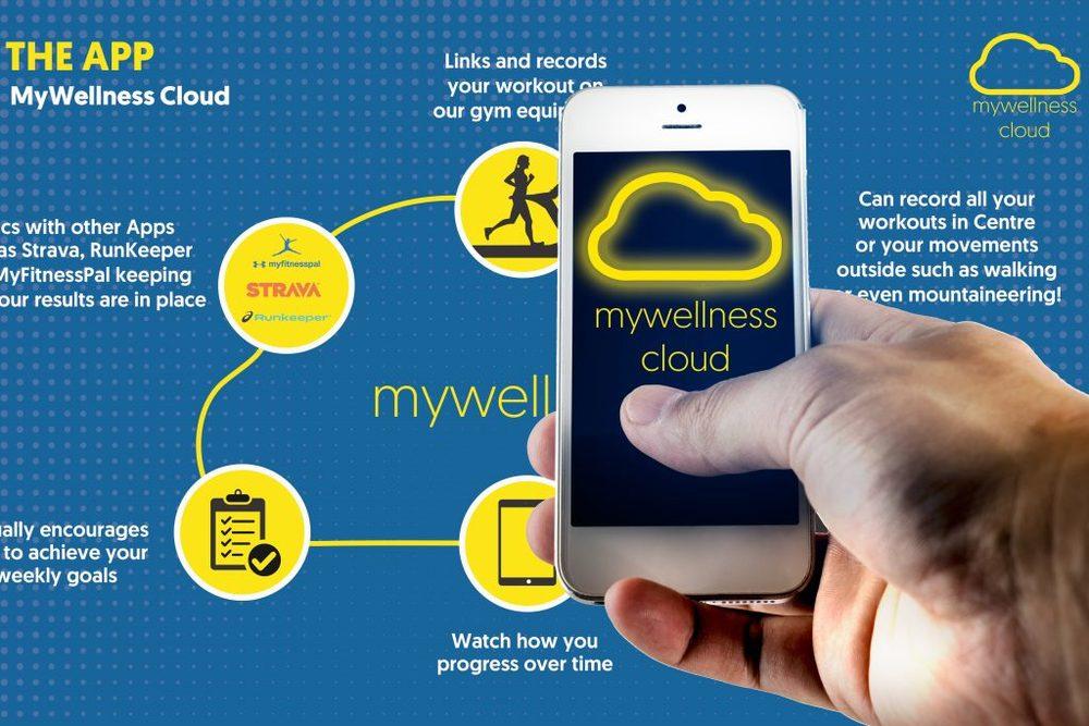 My Wellness Cloud - Active Centres